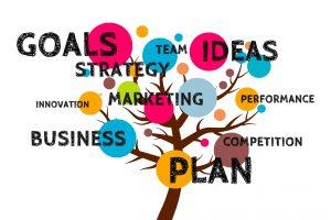 Valida tu idea de negocio con la metodología Lean StartUp
